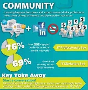 4C community