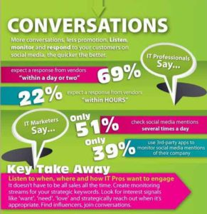 4C conversations
